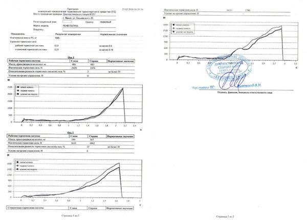 Ремонт и восстановление суппортов в Минске в день обращения Услуги document-600x431